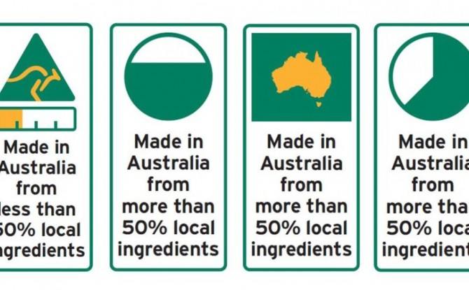 Country of origin food labelling | McKillop Legal
